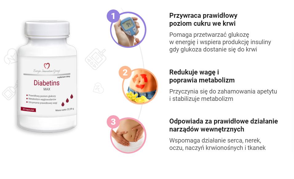 Diabetins Max - jaki skład zawiera formuła kapsułek?