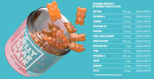 Jelly Bear Hair - jakie składniki zawierają żelki?